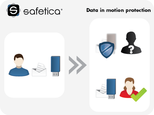 Data_in_motion_protection